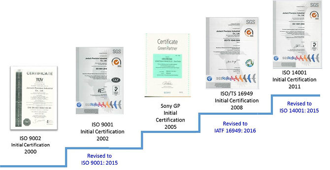 Jentech Certification.jpg