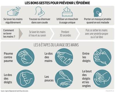 Affiche_Bons gestes prévenir l'épidémie.