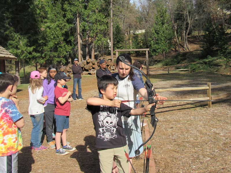 Learning Archery Skills