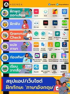ฝึกทักษะอังกฤษผ่าน web and application _