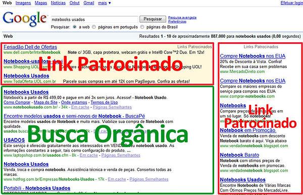 LINK PATROCINADO BH