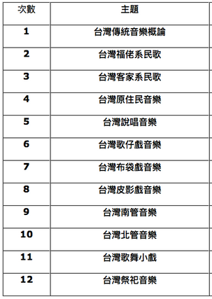 林惠美老師「多采多姿的台灣傳統音樂」