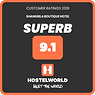 hostelworld rating