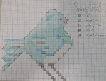 Songbird Cross Stitch Social Kit - Advanced