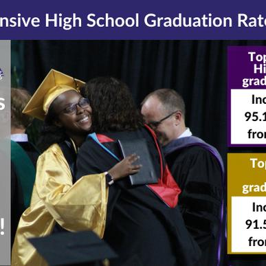 TPS Graduation Rates Increase for Three Consecutive Years