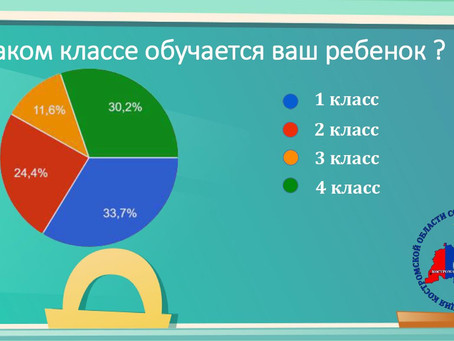 Итоги мониторинга питания в школах