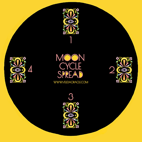 VO moon cycle spread.png