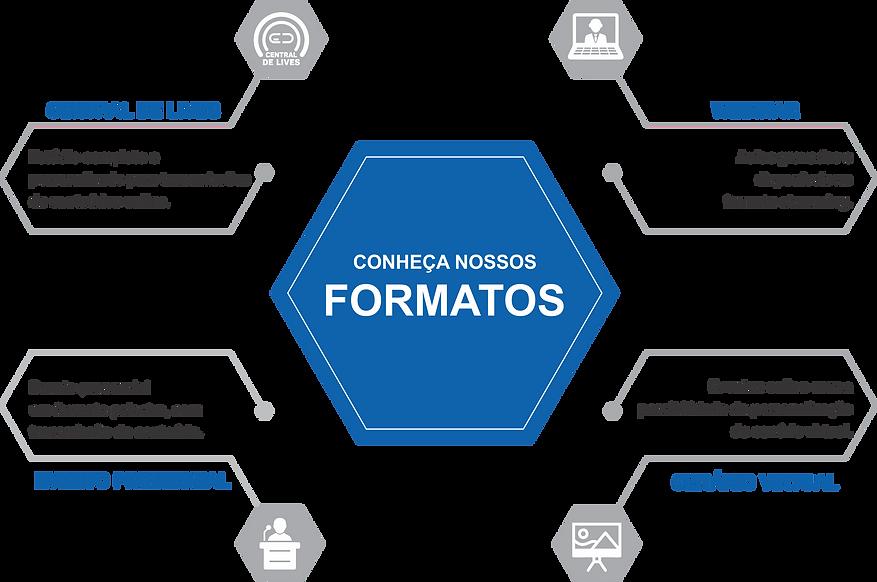 FORMATOS.png