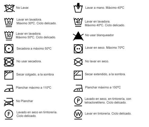 Saber leer las etiquetas de lavado