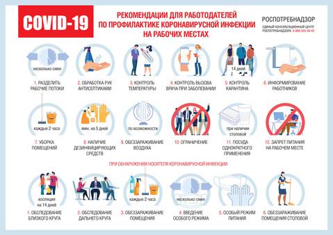 Профилактика COVID-19 на работе