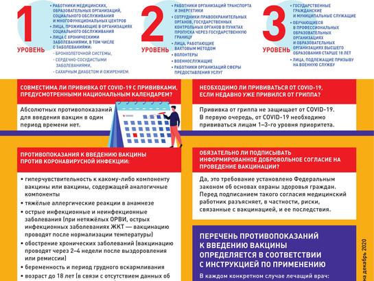 "Важно: Вакцина ""Спутник V"" от COVID-19 предусмотрена Календарем профилактических прививок"
