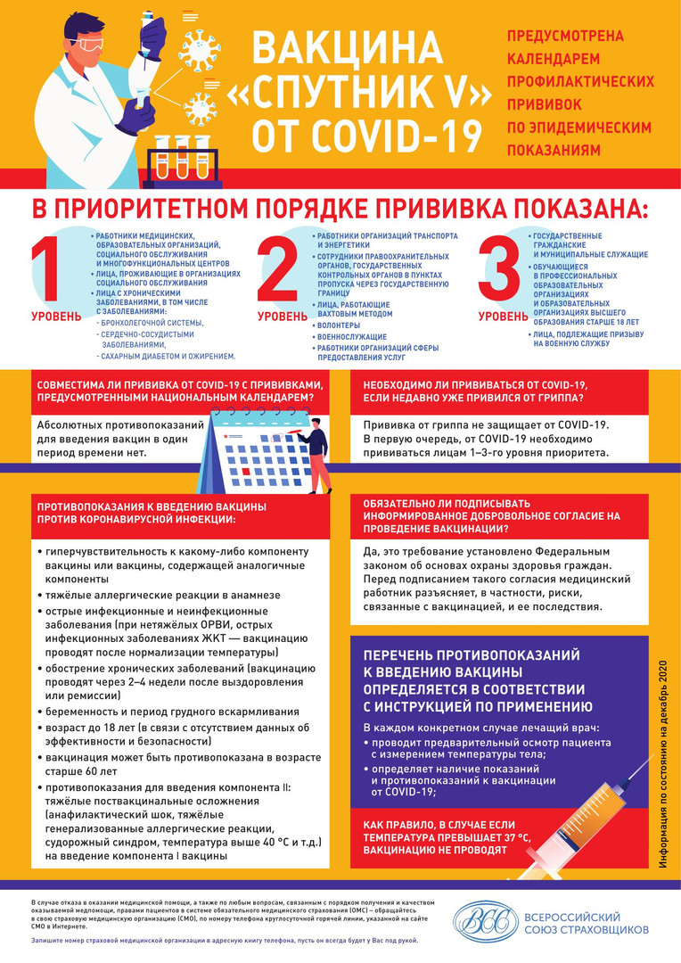 """Вакцина """"Спутник-V"""" против COVID-19"""