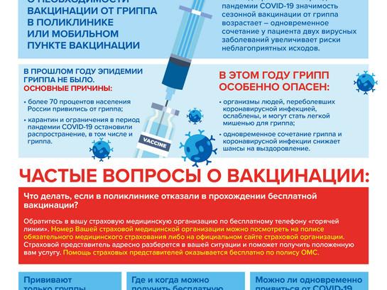Важно! Вакцинация от гриппа!