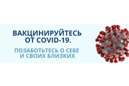 График работы мобильных пунктов вакцинации против COVID-19 с 13 по 19 сентября