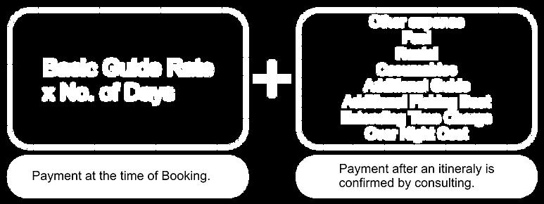 Customize Payment Image.png