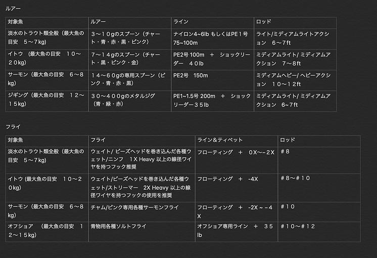 スクリーンショット 2019-07-14 2.28.53.png