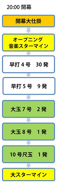 プログラム1.png