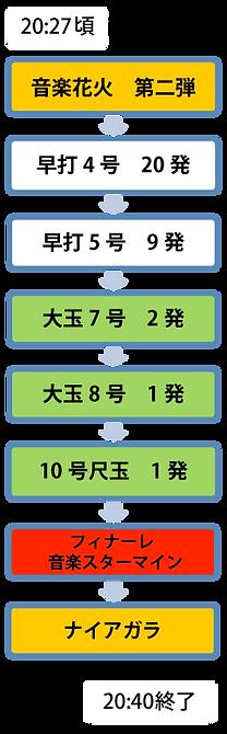 プログラム4.png