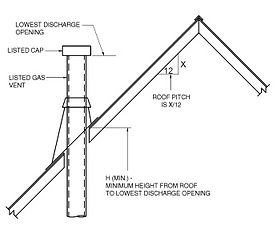 Flue Vent diagram.jpg