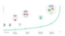engagement curve.png