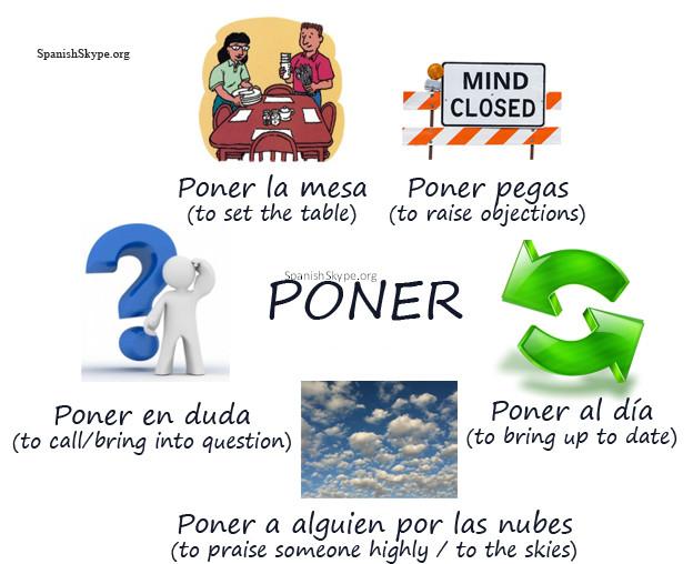 """Expresiones con el verbo """"PONER"""""""