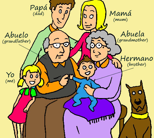 Vocabulary: The Family