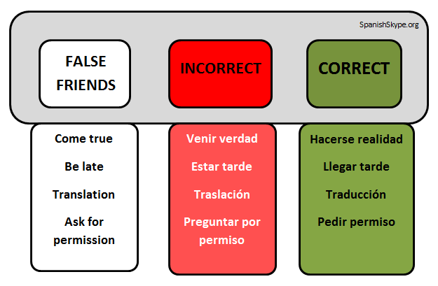 False friends 6