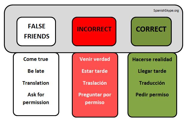 False friends 6