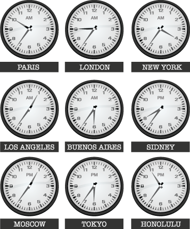 What time is it? Learn how easy is to ask and tell time in Spanish now! Part I