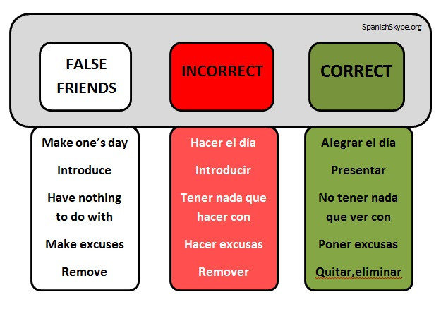 False friends 5