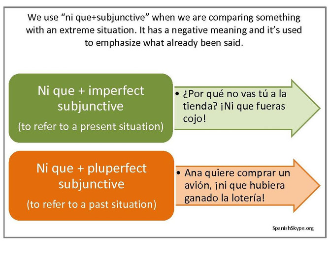 Ni que + subjunctive
