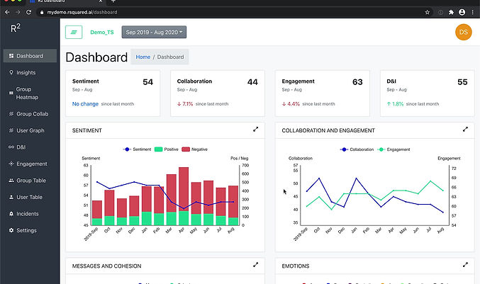 This 3 minute video gives a high-level overview of the RSquared workforce analytics platform in action.