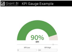 Tableau KPI Gauge