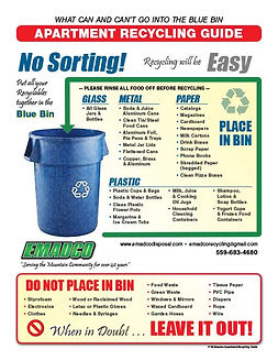 Apartment Recycling Guide