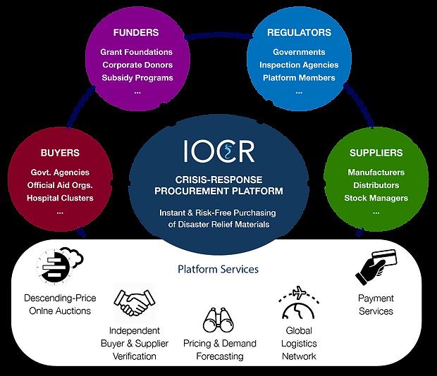 IOCR overview v7.0-01.png