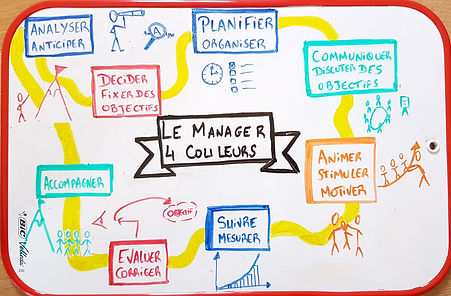 LE MANAGER 4 COULEURS.jpg