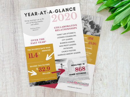 San Antonio Marriage Initiative 2020 Impact Report