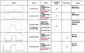 Instrument Panels | srsaviationllc