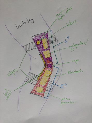 Wearable Sketch