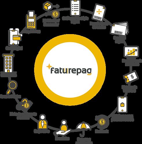 Atuação Faturepag 2021_novos itens.png