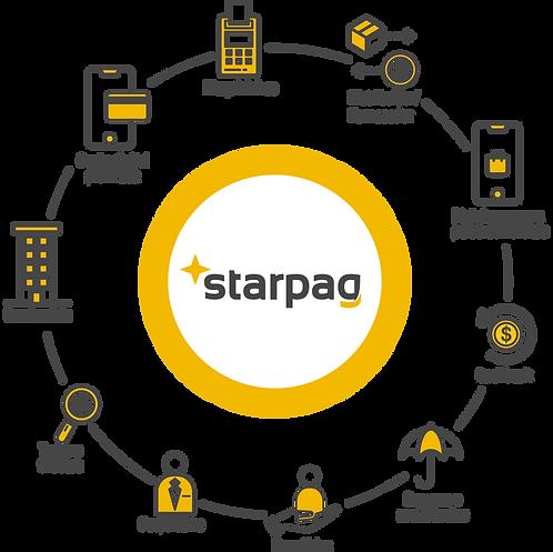 Atuação_Starpag_2020.png