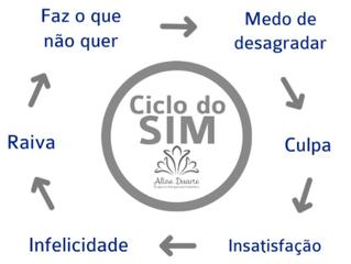 O ciclo do sim...