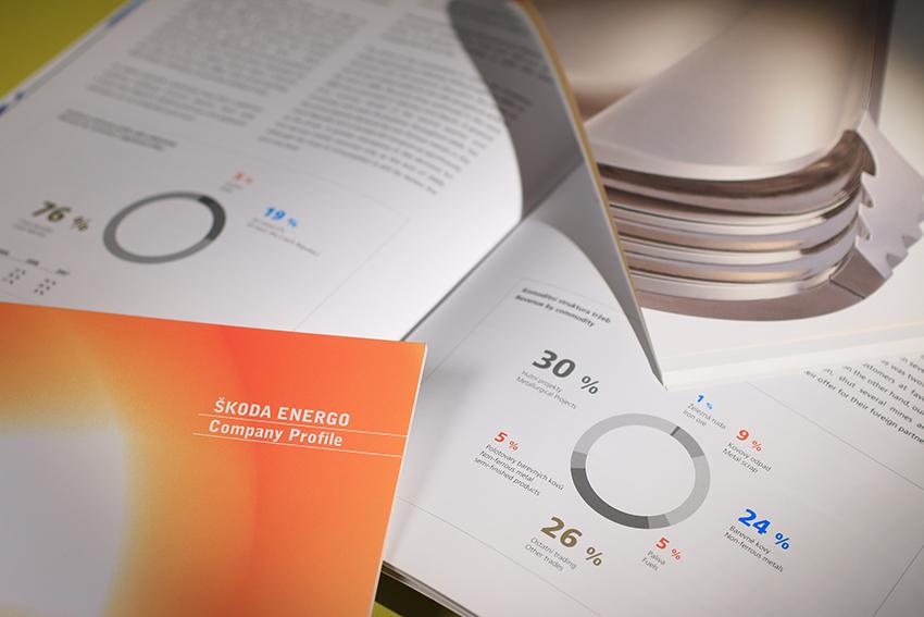 Výroční zpráva Škoda Energo