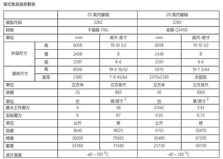 罐式中文V2.png