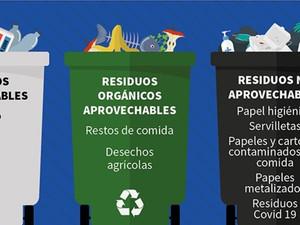 Está verde la implementación del nuevo código de colores para separar residuos en Medellín