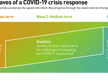 How to respond when a crisis becomes the new normal