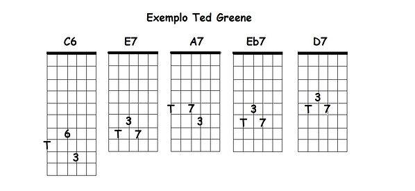Exemplo acordes Ted Greene