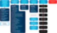 padi-course-chart-1.jpg