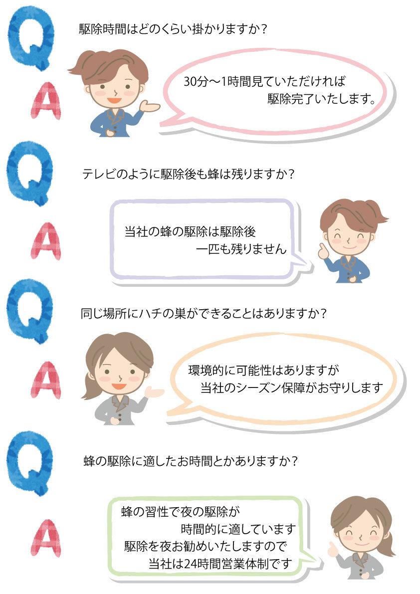 よくある質問02