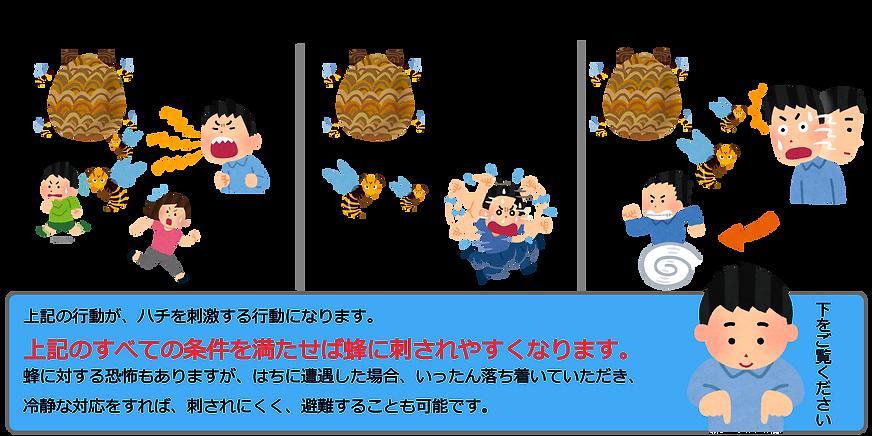 危険行動001.png